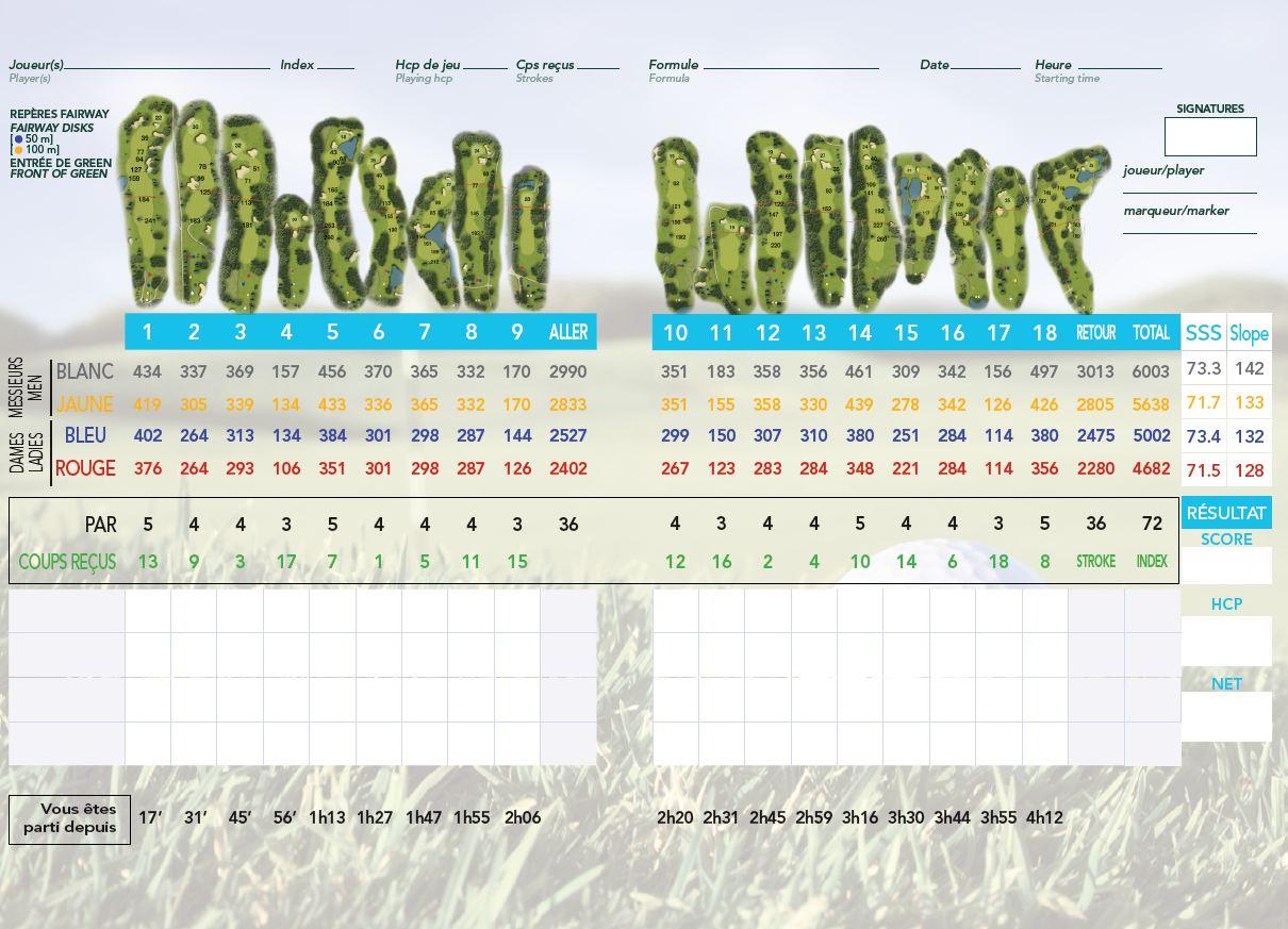Carte de score Golf Rennes